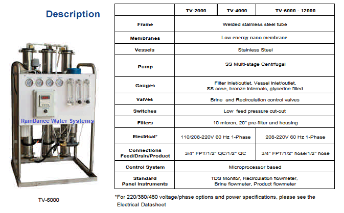 commercial reverse osmosis system diagram